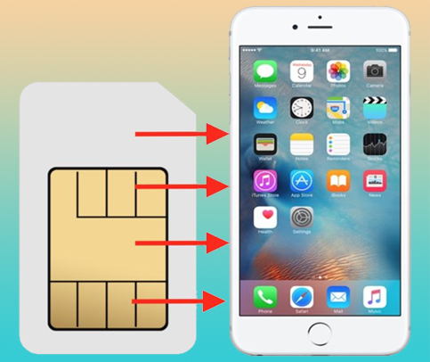 How To Transfer Contacts From Phone To SIM